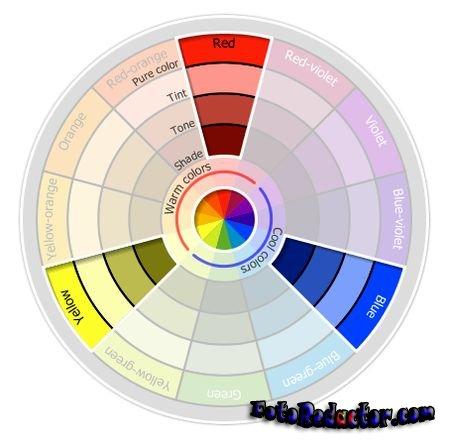 ColorWheel Harmony обзор программы для фотографа