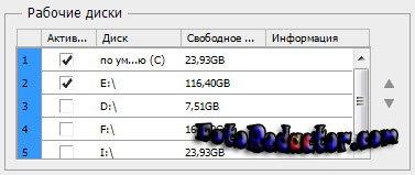 Ускоряем производительность программы Adobe Photoshop